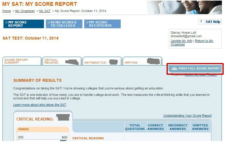 5 steps to analyze your Full SAT Score Report (and get a