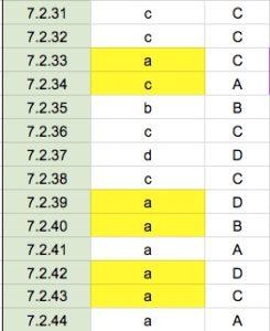 R test 7 W answers