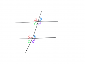 parallel lines with a transversal