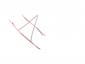 seeing the parallel lines
